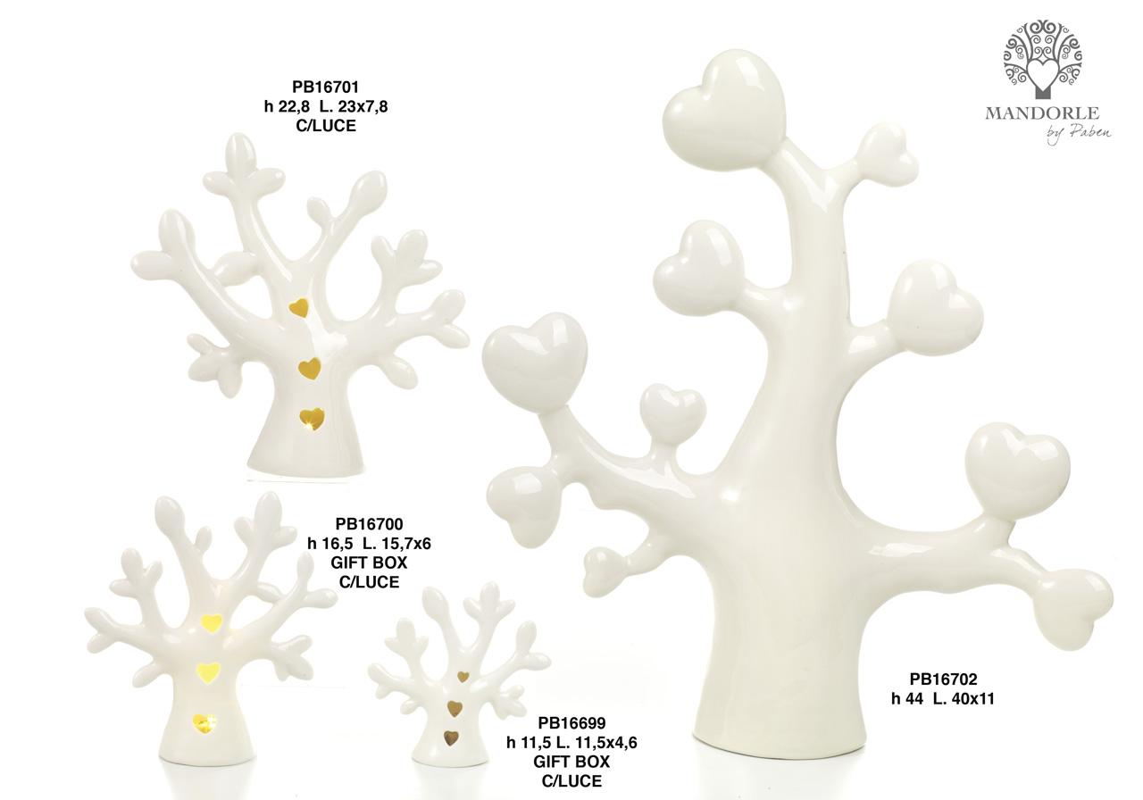 1C0E - Collezioni Porcellana-Ceramica - Tavola e Cucina - Prodotti - Rebolab